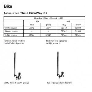 Pásek a skřipec Thule 52343 pravý (+51mm) k 920/922