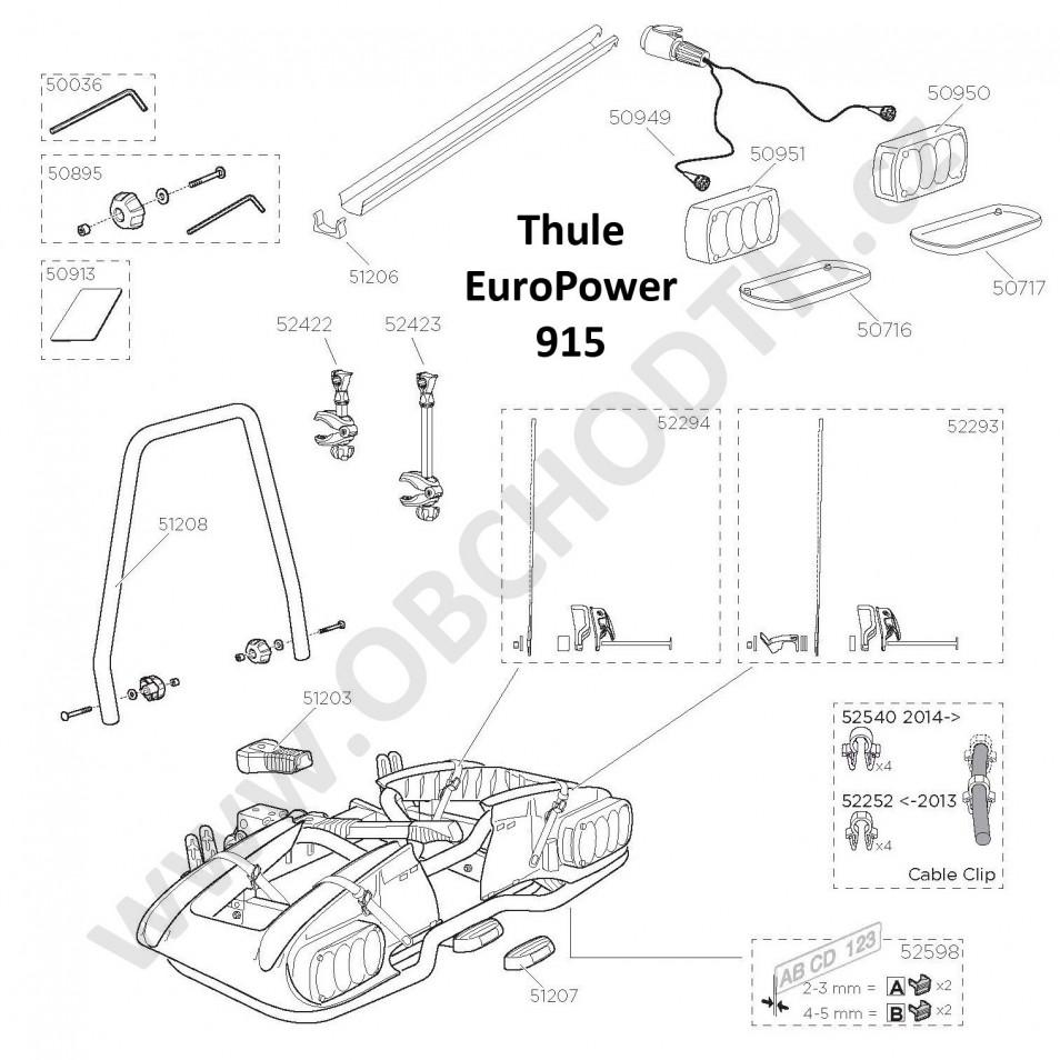 ND Thule 915