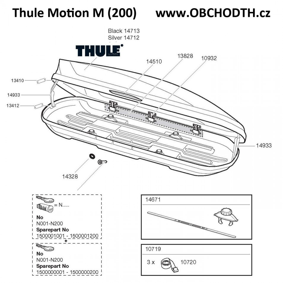 ND Thule Motion M (200)