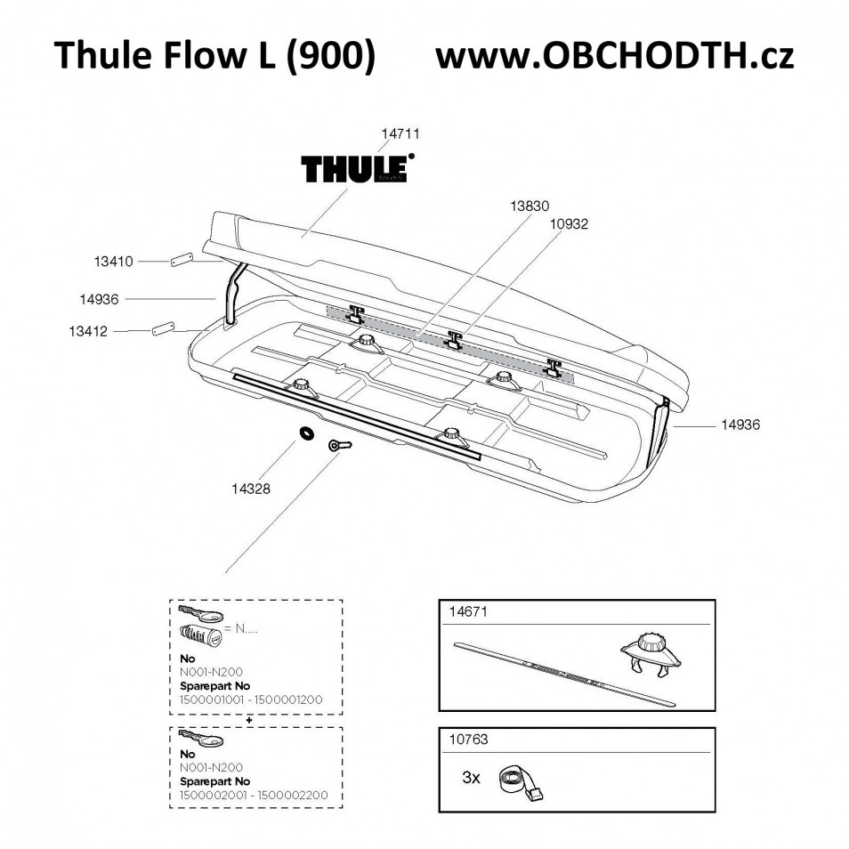 ND Thule Flow L (900)