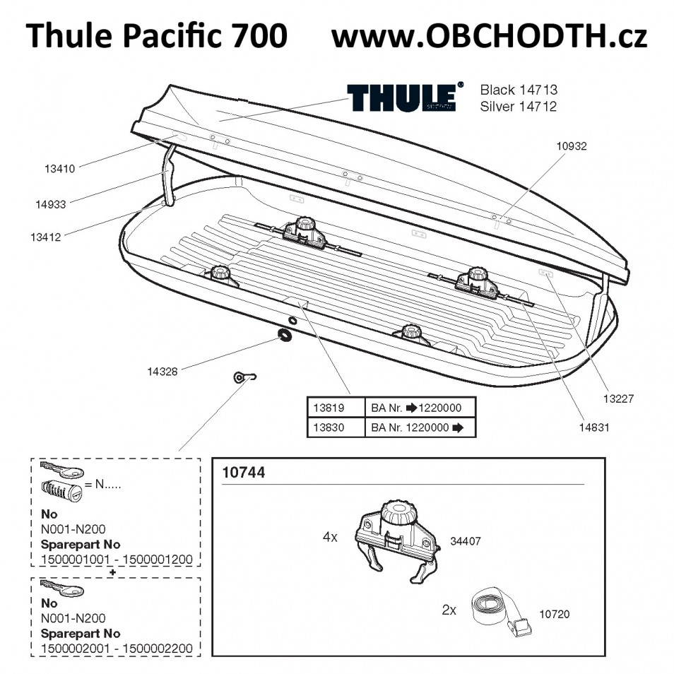 ND Thule Pacific 700