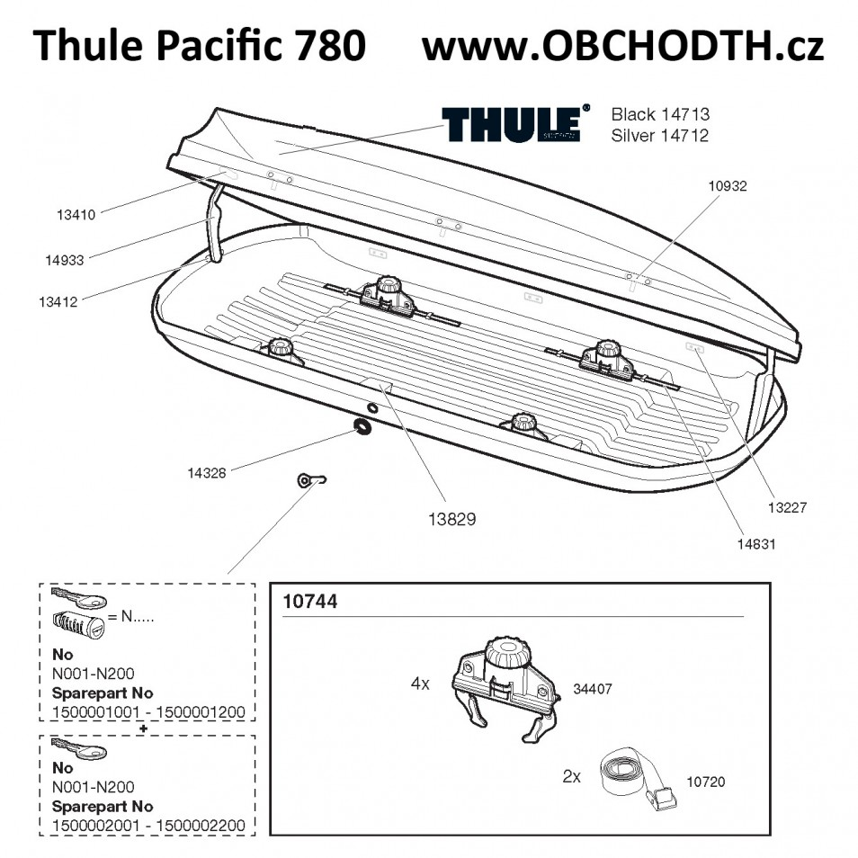 ND Thule Pacific 780