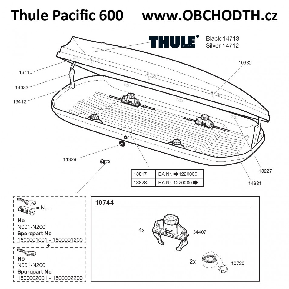 ND Thule Pacific 600