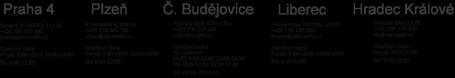 Prodejny Thule v ČR